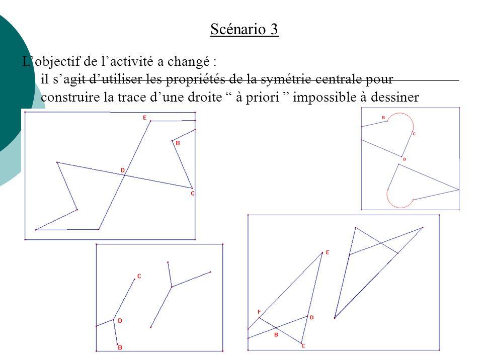 Scénario 3 L'objectif de l'activité a changé :