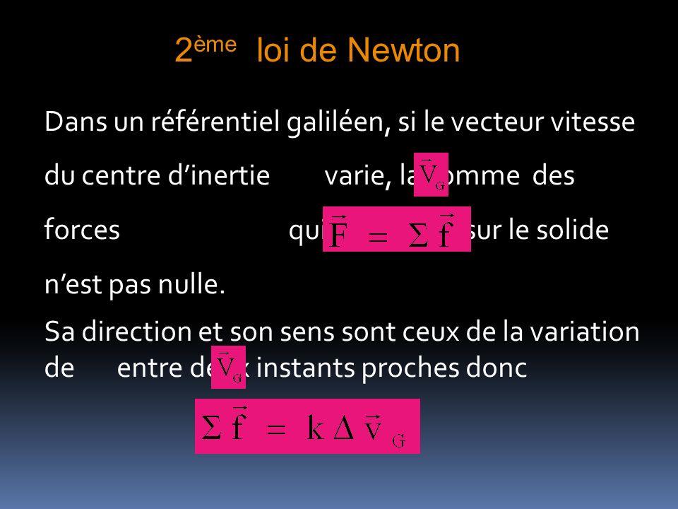 2ème loi de Newton