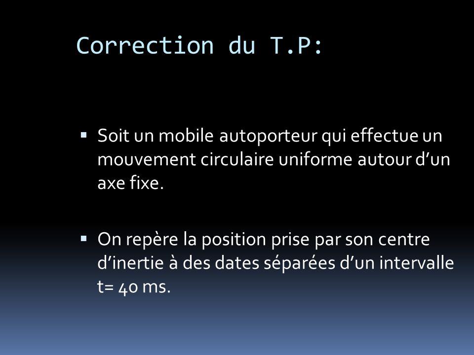 Correction du T.P:Soit un mobile autoporteur qui effectue un mouvement circulaire uniforme autour d'un axe fixe.