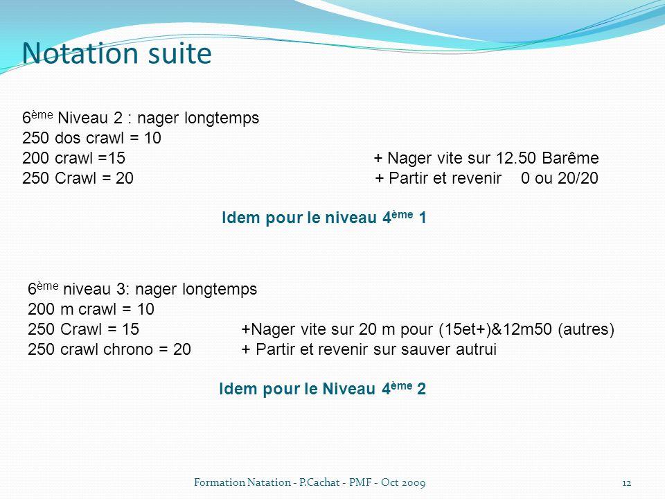 Notation suite 6ème Niveau 2 : nager longtemps 250 dos crawl = 10