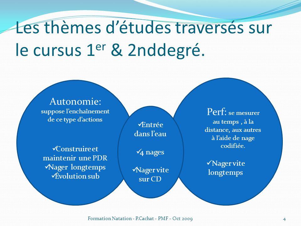 Les thèmes d'études traversés sur le cursus 1er & 2nddegré.