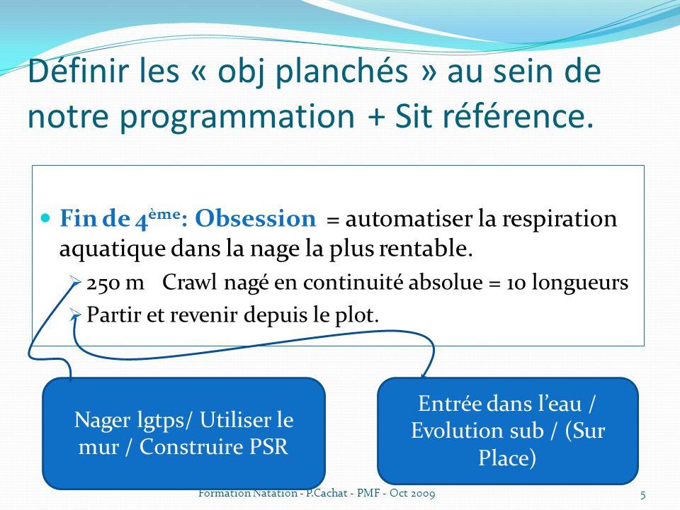 Définir les « obj planchés » au sein de notre programmation + Sit référence.