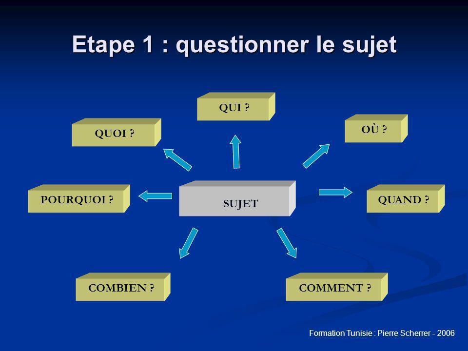 Etape 1 : questionner le sujet