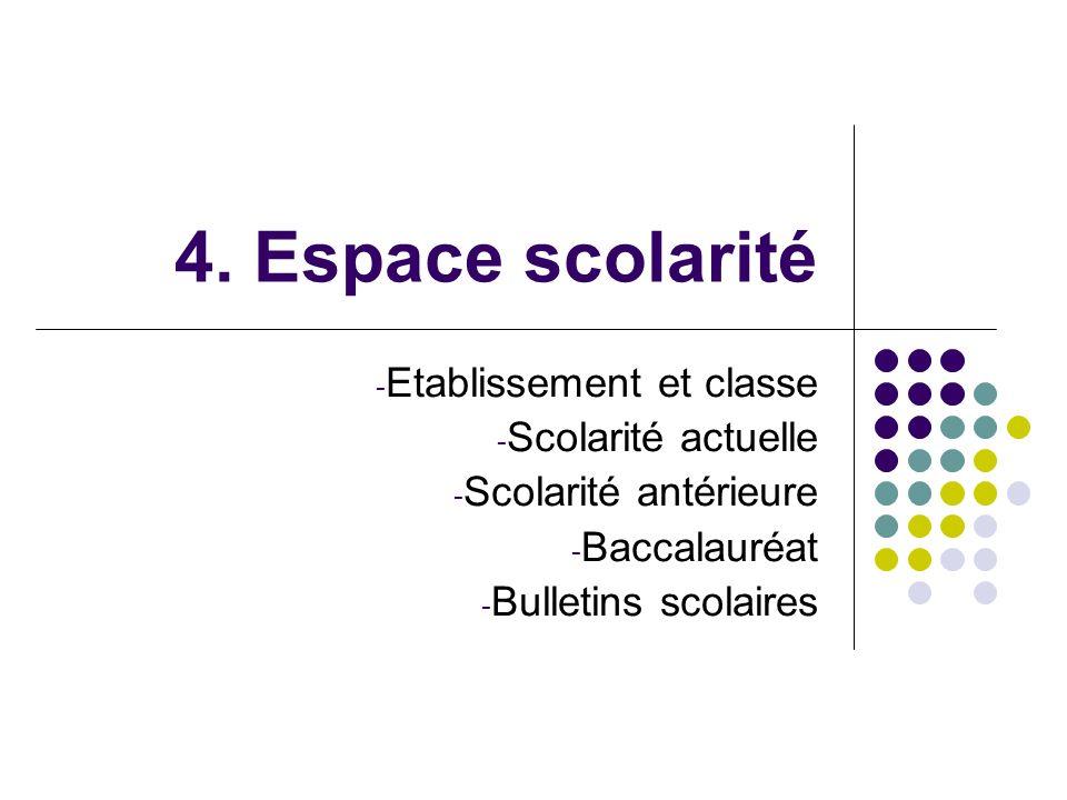 4. Espace scolarité Etablissement et classe Scolarité actuelle
