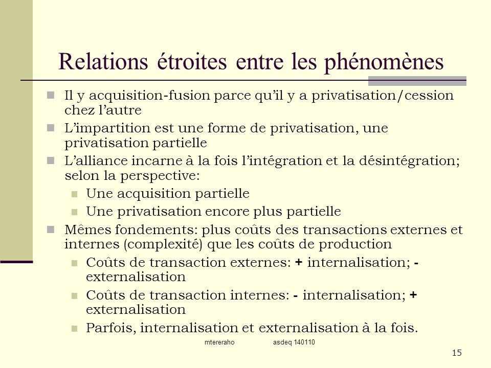 Relations étroites entre les phénomènes
