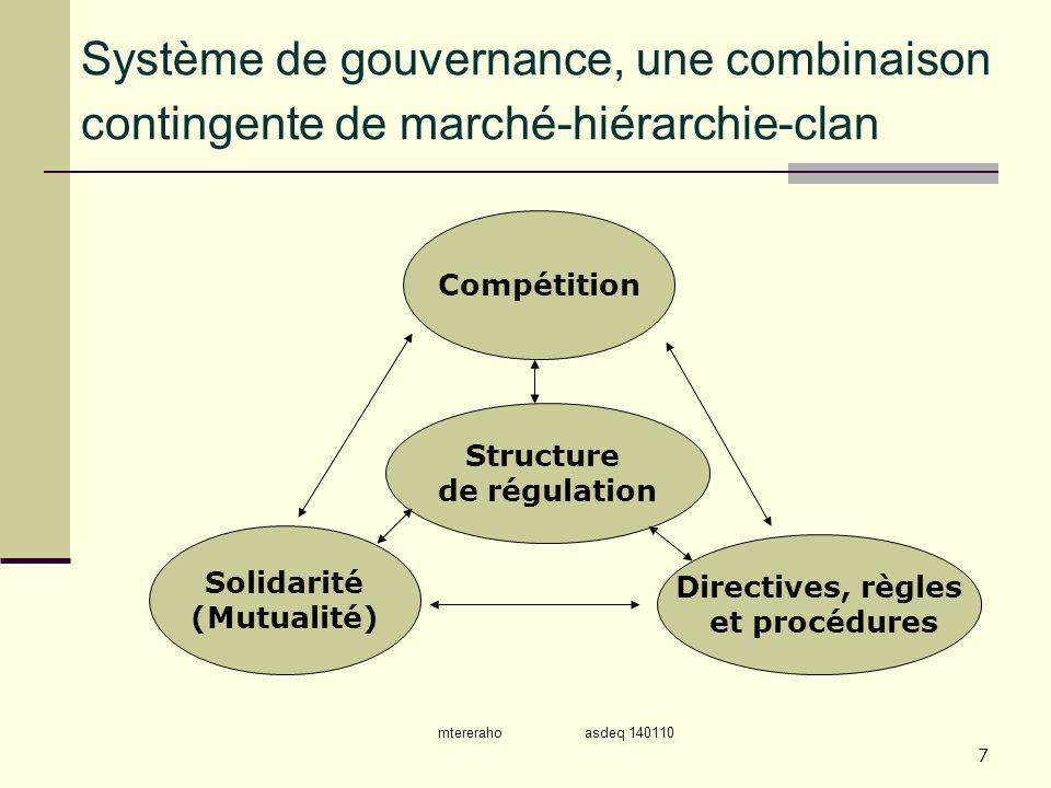Système de gouvernance, une combinaison contingente de marché-hiérarchie-clan
