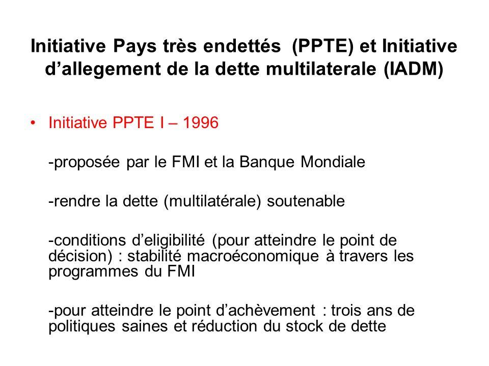 Initiative Pays très endettés (PPTE) et Initiative d'allegement de la dette multilaterale (IADM)