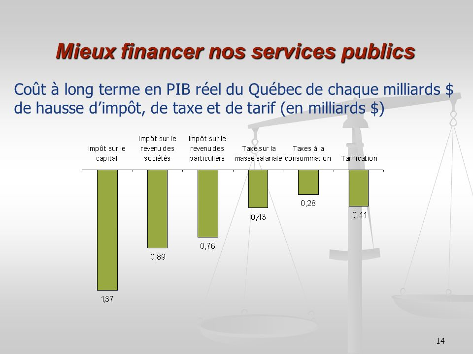 Mieux financer nos services publics