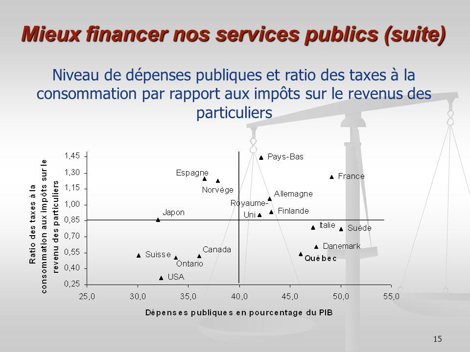 Mieux financer nos services publics (suite)