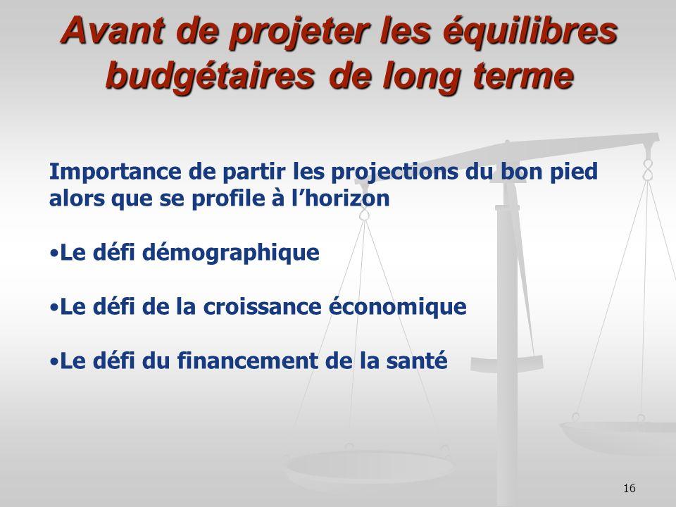 Avant de projeter les équilibres budgétaires de long terme
