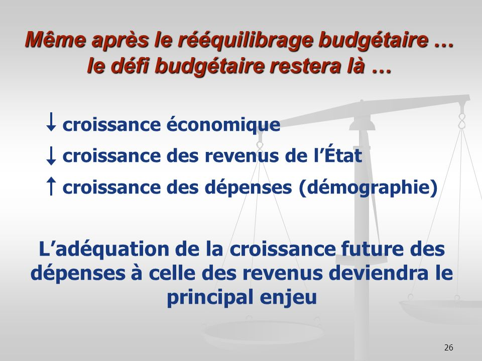Même après le rééquilibrage budgétaire … le défi budgétaire restera là …