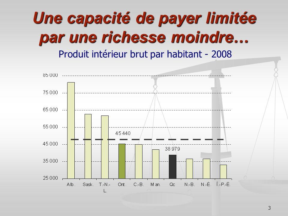 Une capacité de payer limitée par une richesse moindre…