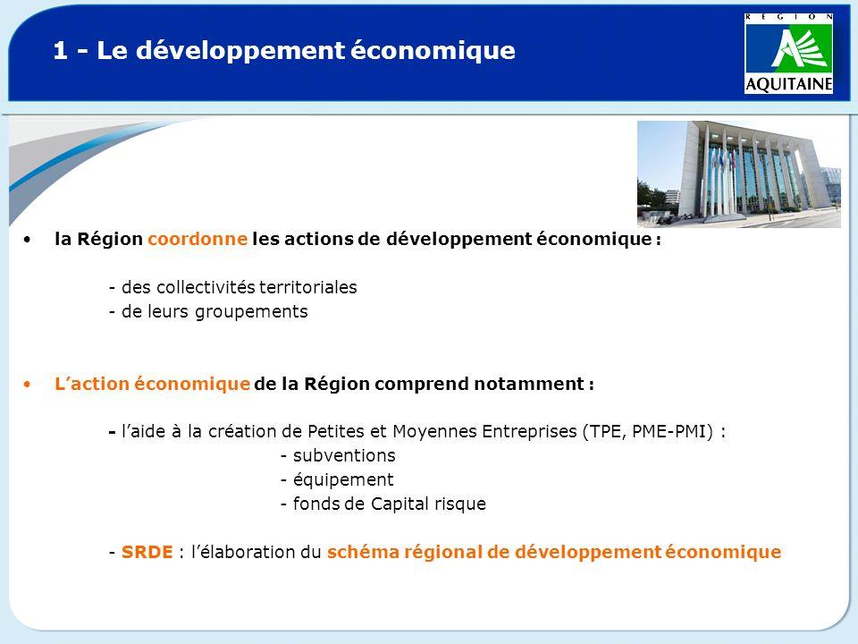 1 - Le développement économique