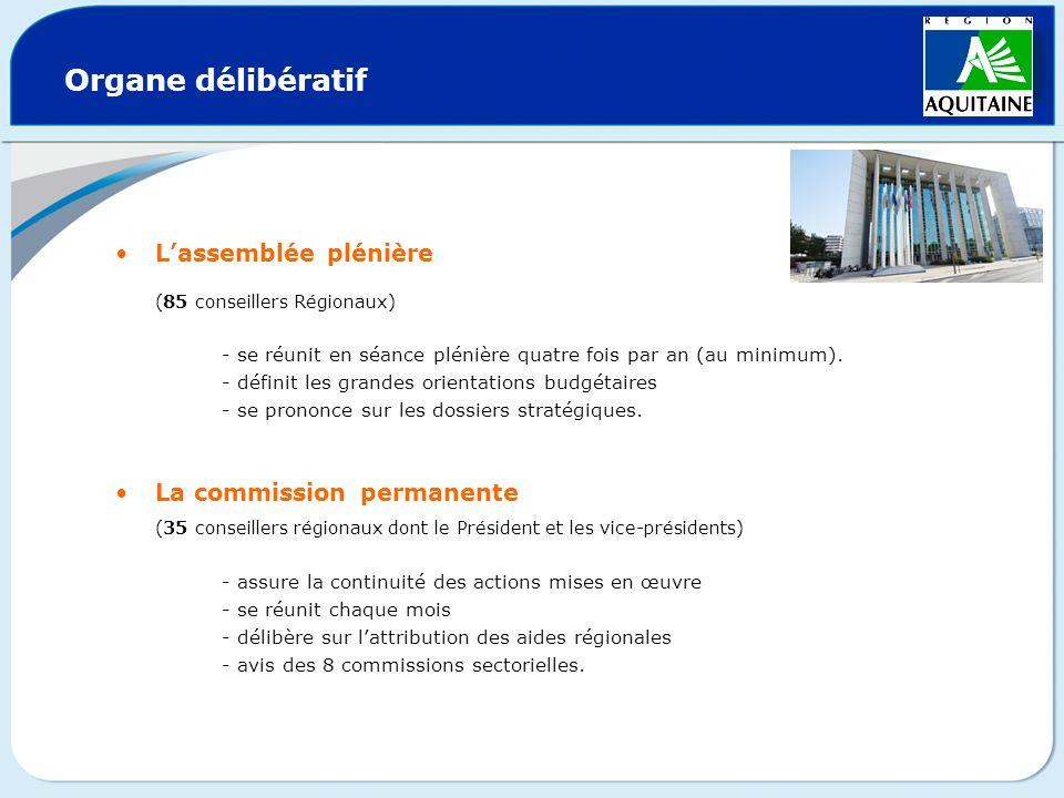 Organe délibératif L'assemblée plénière La commission permanente