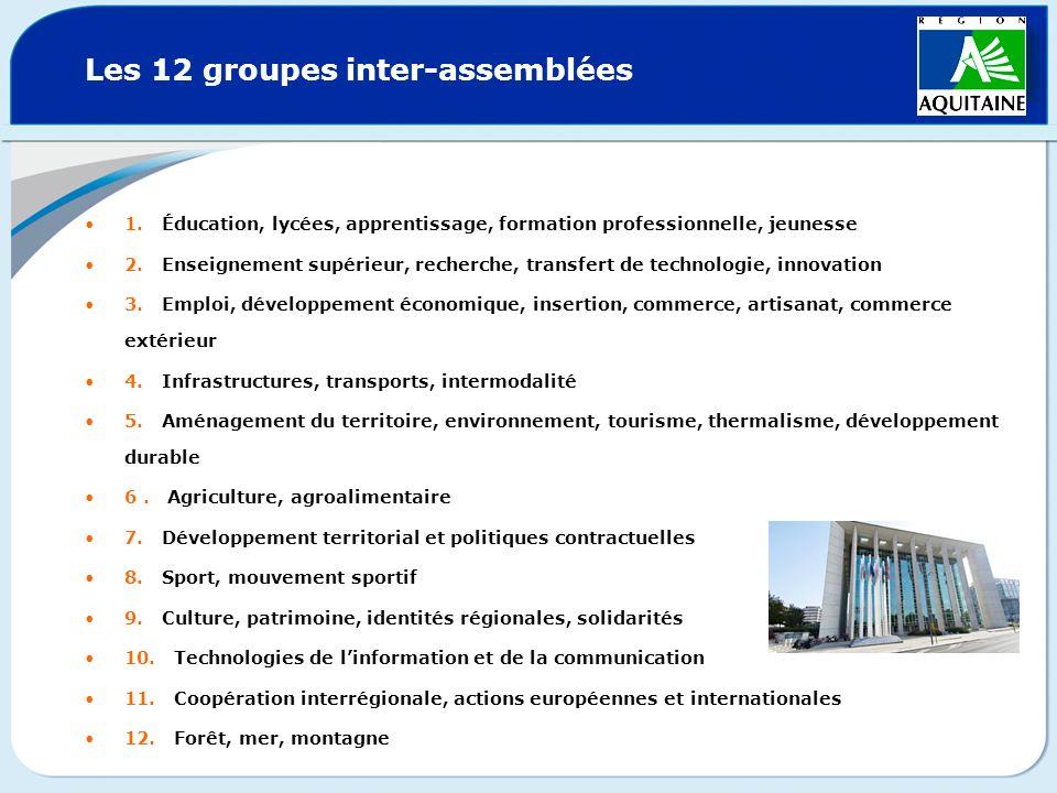 Les 12 groupes inter-assemblées