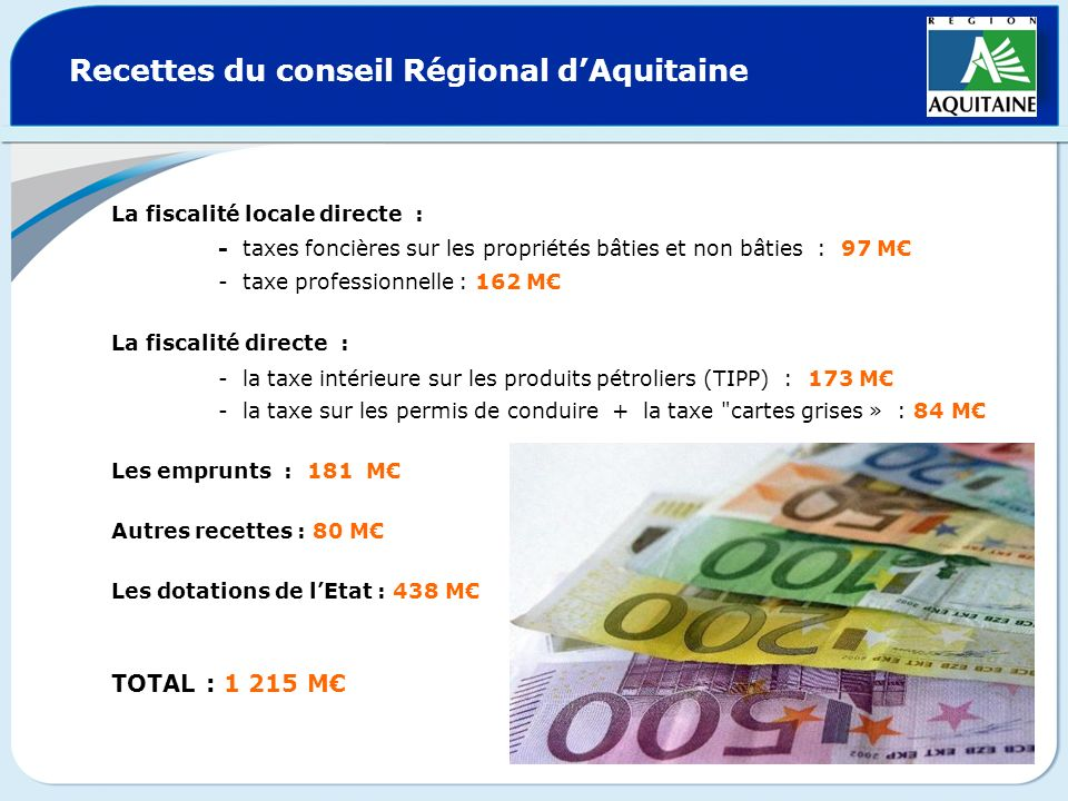 Recettes du conseil Régional d'Aquitaine