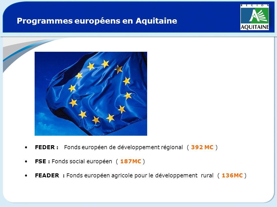 Programmes européens en Aquitaine