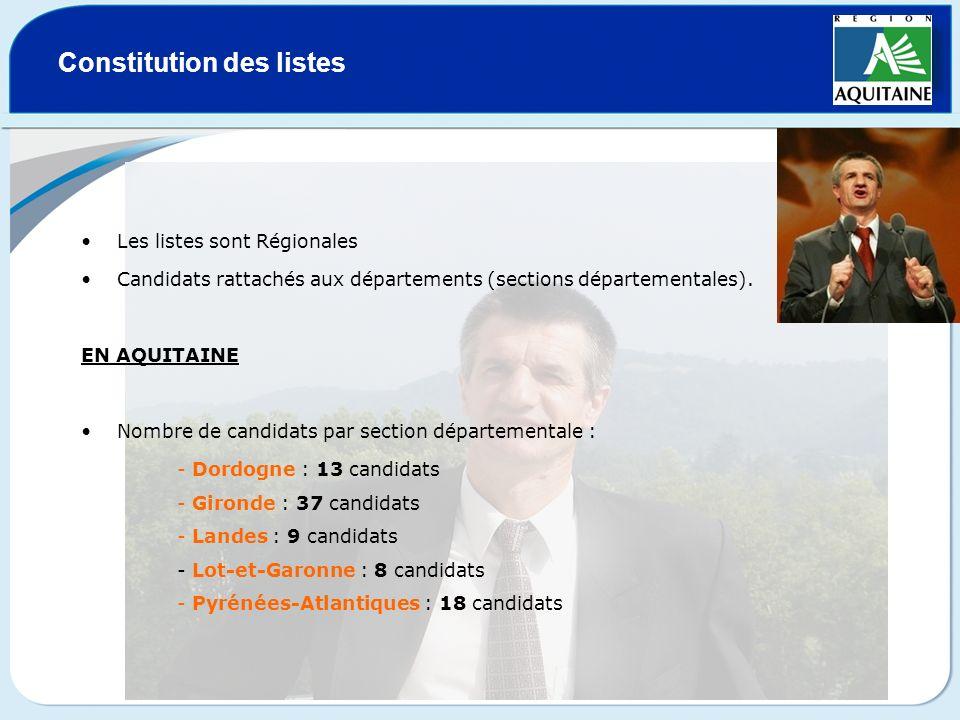 Constitution des listes
