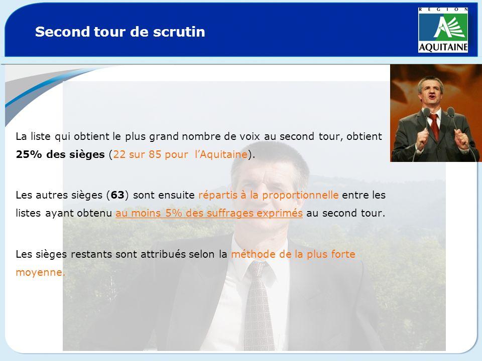 Second tour de scrutin La liste qui obtient le plus grand nombre de voix au second tour, obtient 25% des sièges (22 sur 85 pour l'Aquitaine).