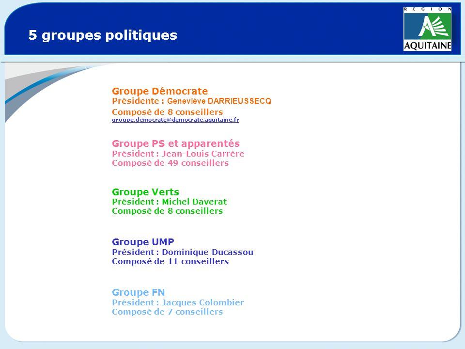 5 groupes politiques Groupe Démocrate Présidente : Geneviève DARRIEUSSECQ. Composé de 8 conseillers groupe.democrate@democrate.aquitaine.fr.