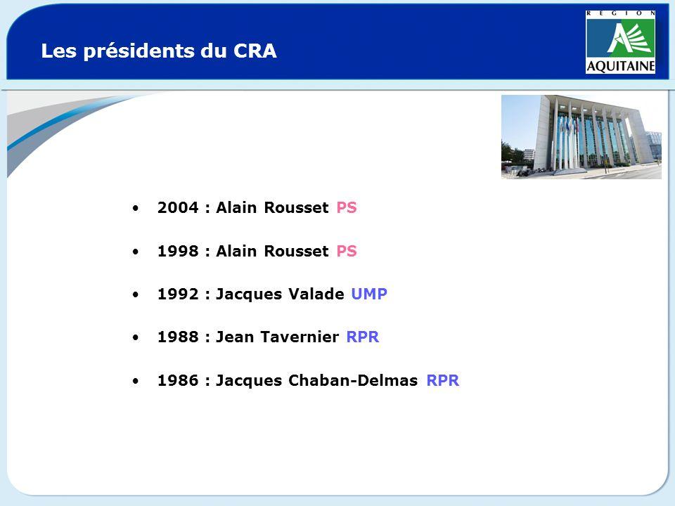 Les présidents du CRA 2004 : Alain Rousset PS 1998 : Alain Rousset PS