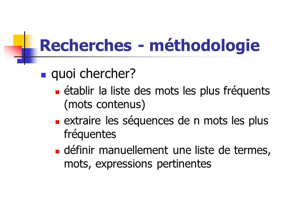 Recherches - méthodologie