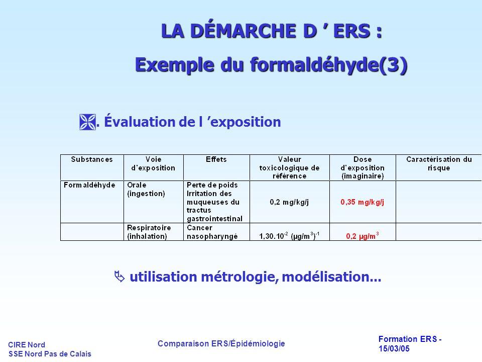 Exemple du formaldéhyde(3)