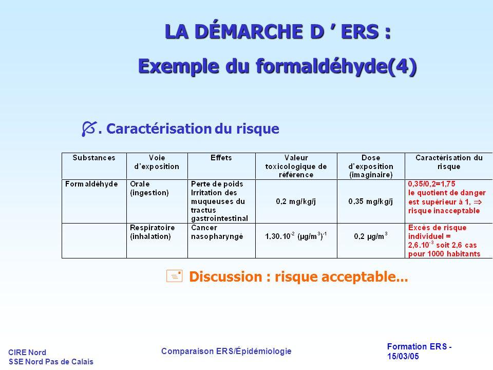 Exemple du formaldéhyde(4)