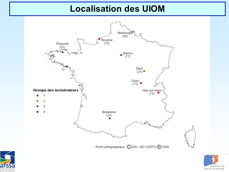 Localisation des UIOM