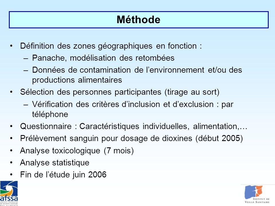 Méthode Définition des zones géographiques en fonction :