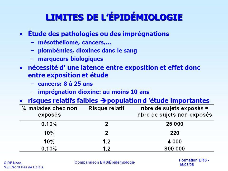 LIMITES DE L'ÉPIDÉMIOLOGIE