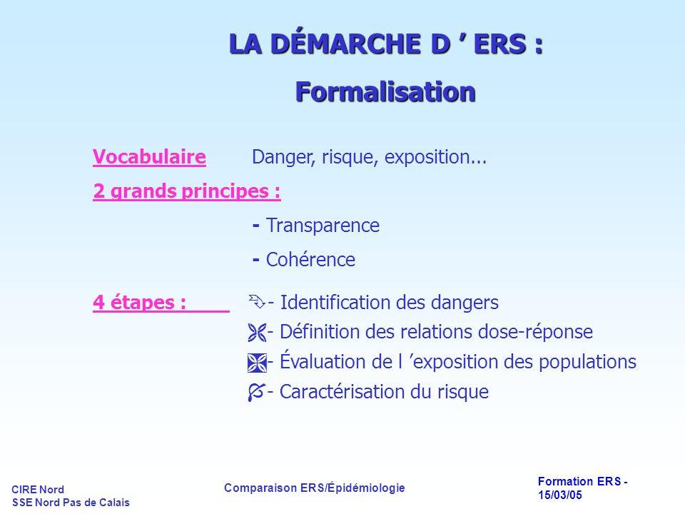 LA DÉMARCHE D ' ERS : Formalisation