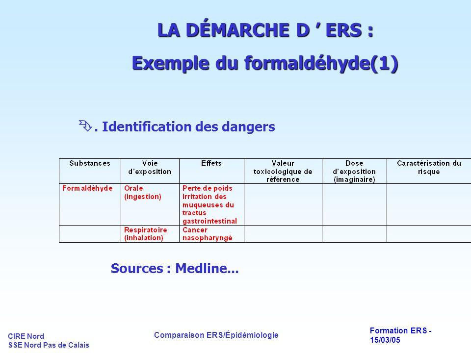 Exemple du formaldéhyde(1)