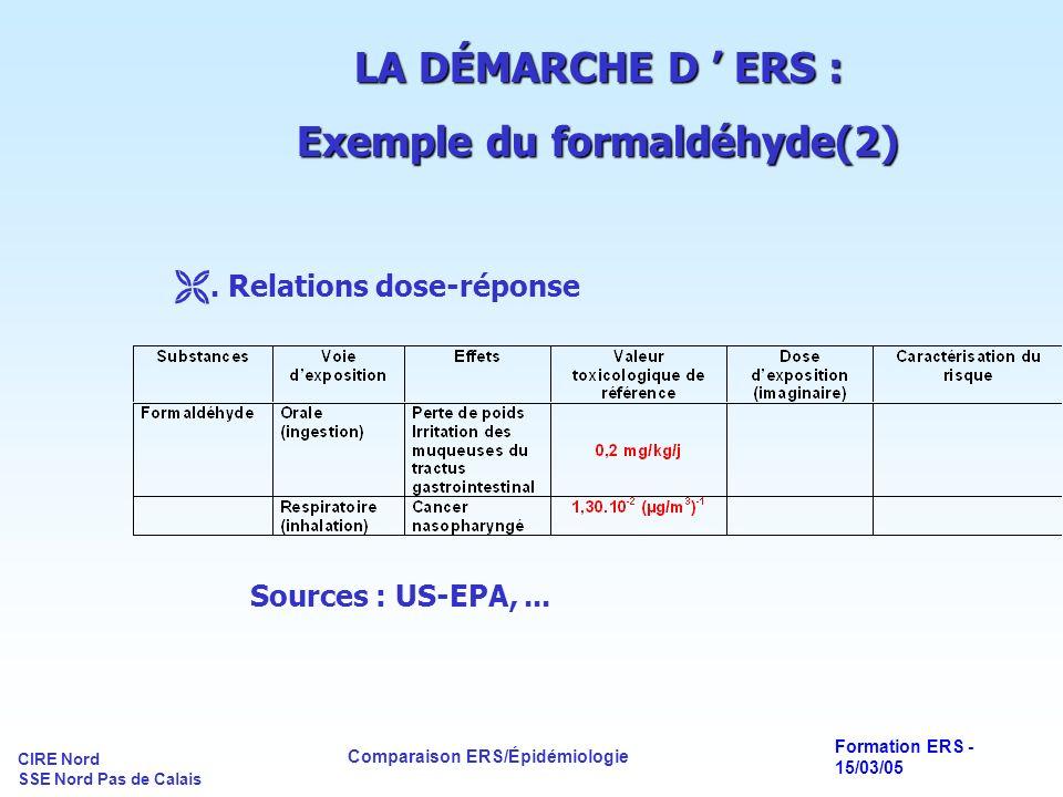 Exemple du formaldéhyde(2)