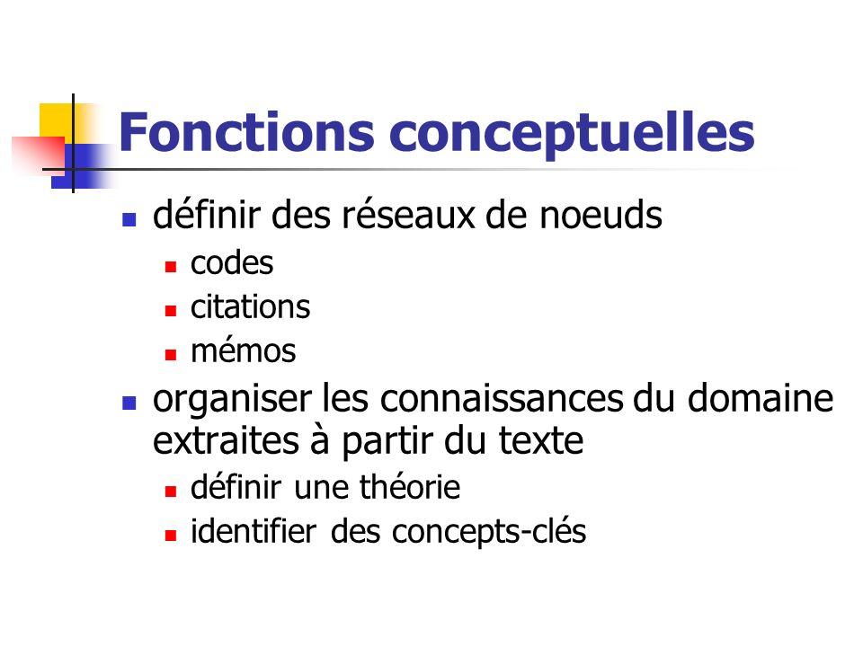 Fonctions conceptuelles