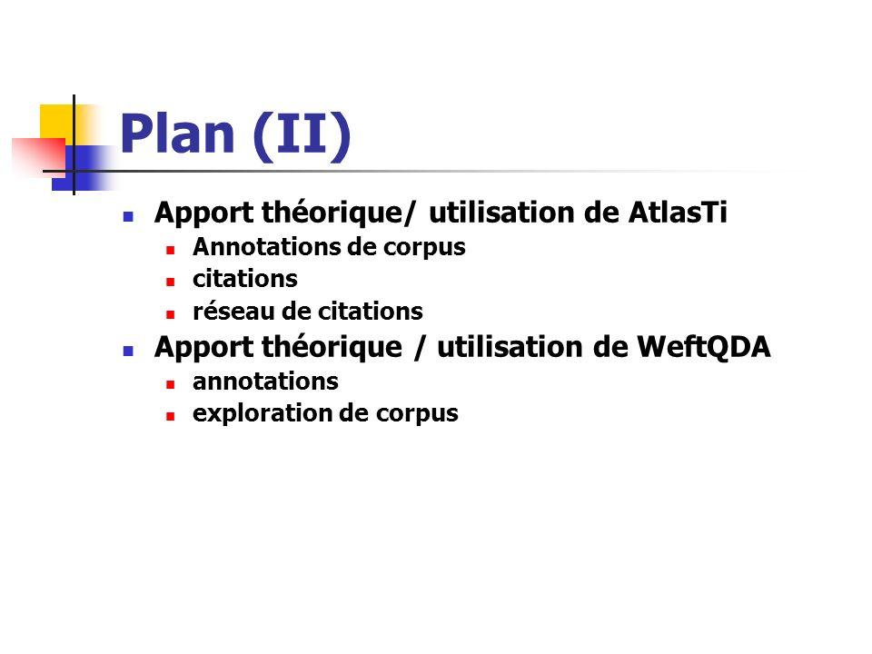 Plan (II) Apport théorique/ utilisation de AtlasTi