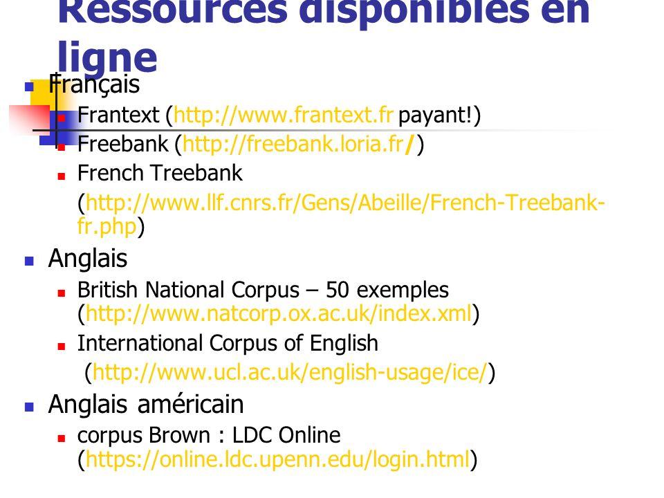 Ressources disponibles en ligne