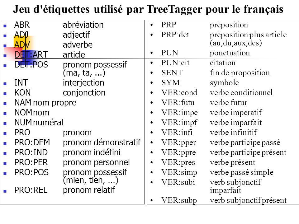 Jeu d étiquettes utilisé par TreeTagger pour le français
