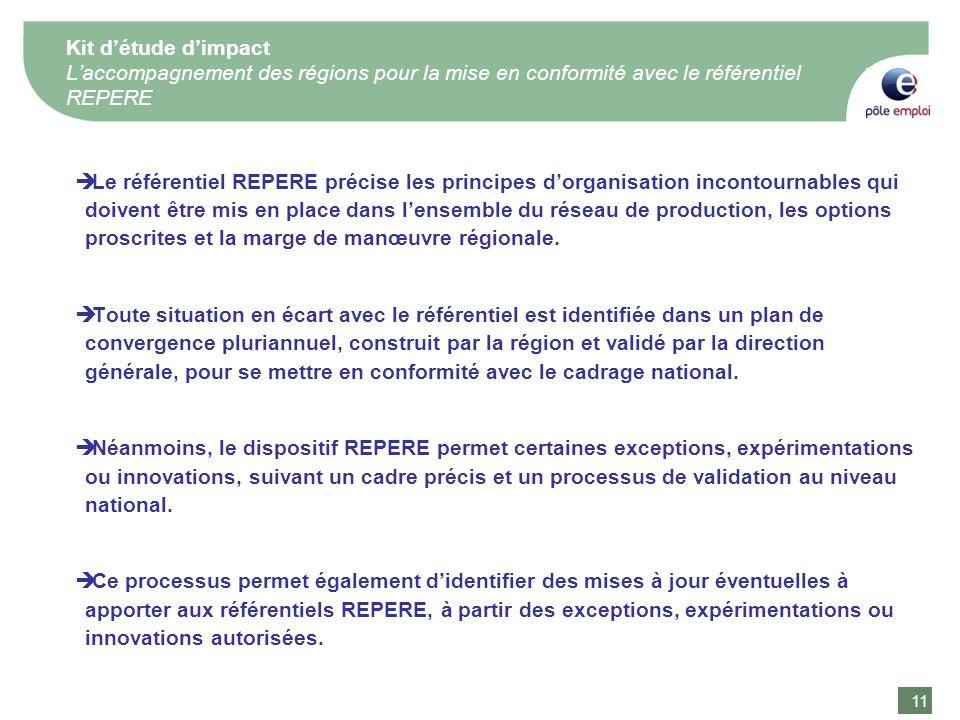 Kit d'étude d'impact L'accompagnement des régions pour la mise en conformité avec le référentiel REPERE