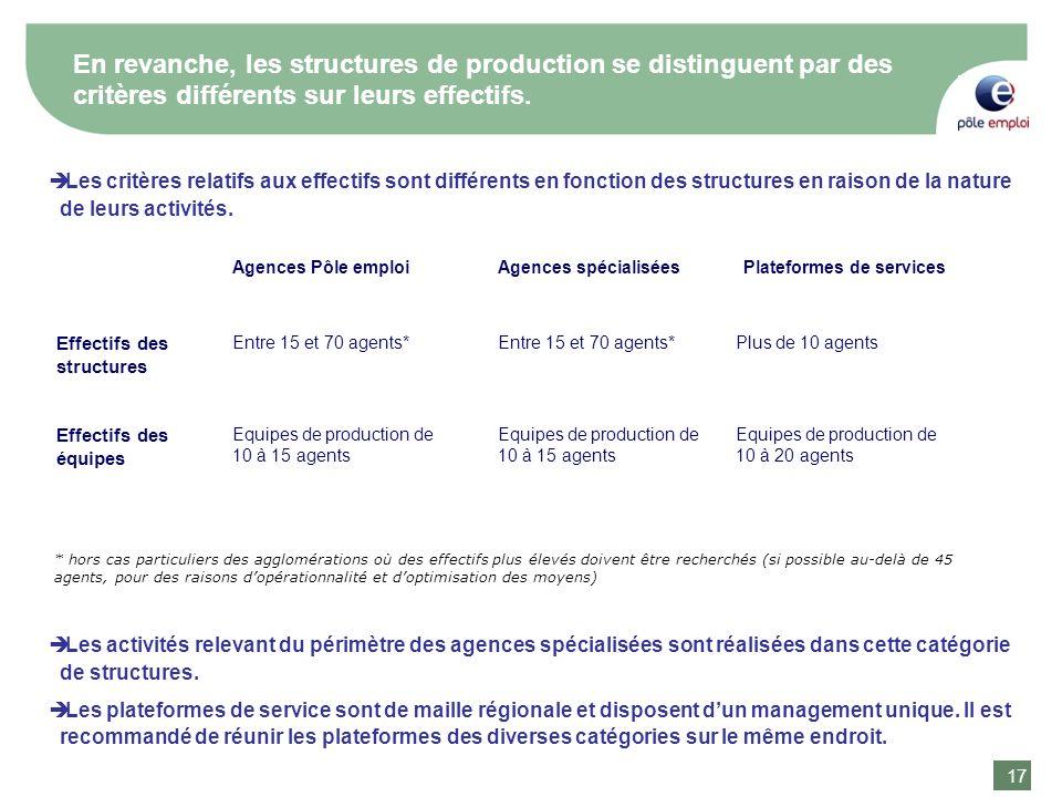 En revanche, les structures de production se distinguent par des critères différents sur leurs effectifs.