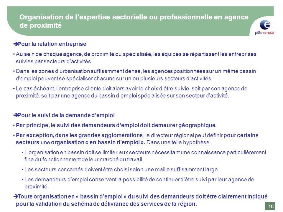 Organisation de l'expertise sectorielle ou professionnelle en agence de proximité