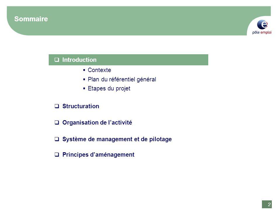 Sommaire Introduction Contexte Plan du référentiel général