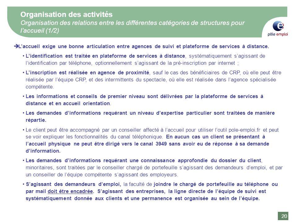Organisation des activités Organisation des relations entre les différentes catégories de structures pour l'accueil (1/2)