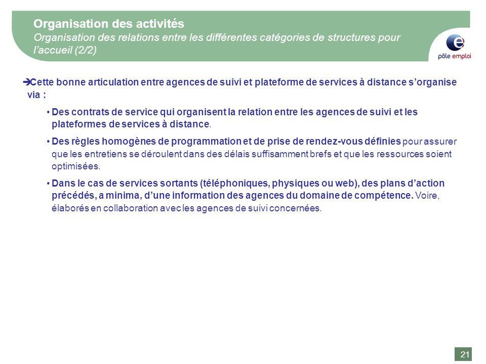 Organisation des activités Organisation des relations entre les différentes catégories de structures pour l'accueil (2/2)
