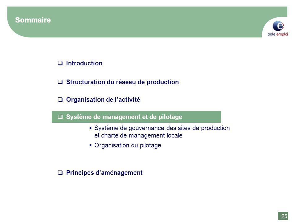 Sommaire Introduction Structuration du réseau de production