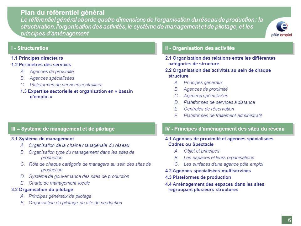 Plan du référentiel général Le référentiel général aborde quatre dimensions de l'organisation du réseau de production : la structuration, l'organisation des activités, le système de management et de pilotage, et les principes d'aménagement