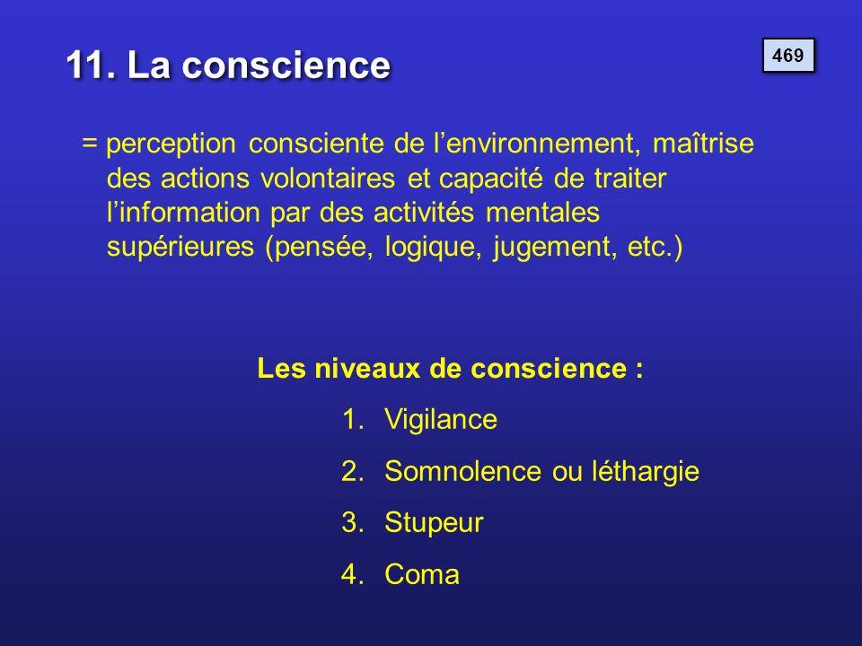 11. La conscience 469.