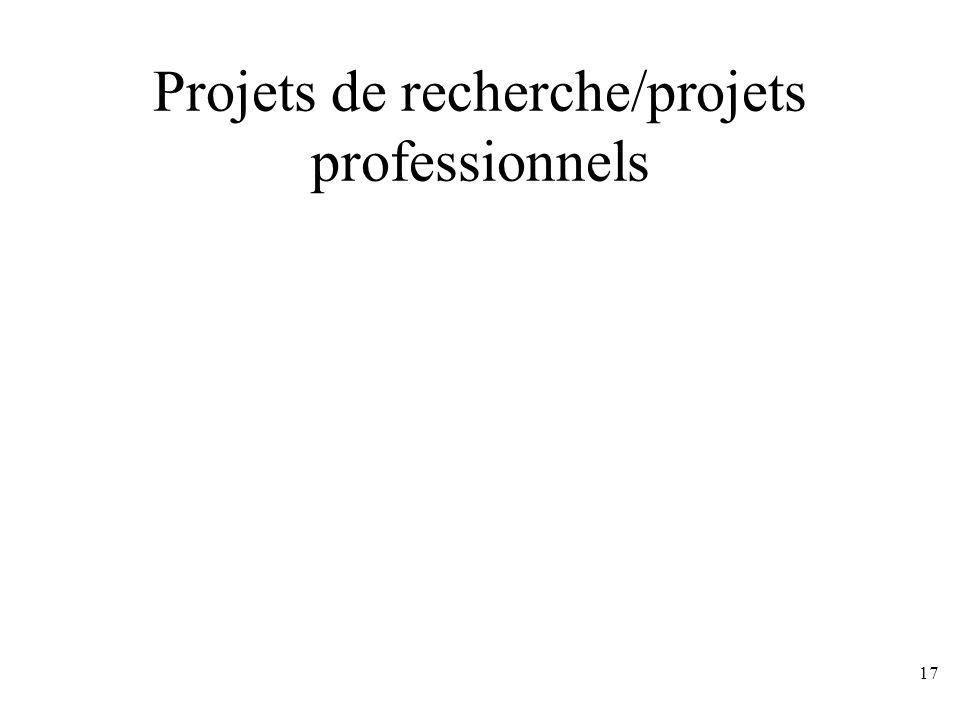 Projets de recherche/projets professionnels