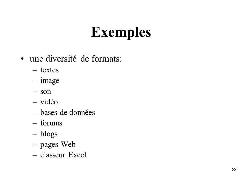 Exemples une diversité de formats: textes image son vidéo