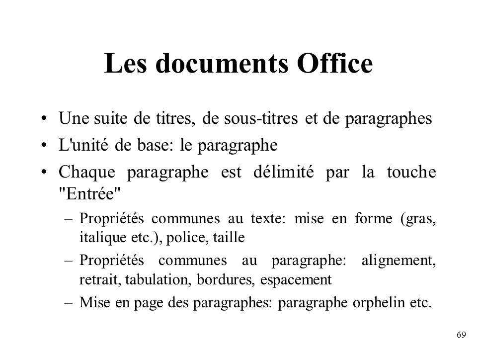 Les documents Office Une suite de titres, de sous-titres et de paragraphes. L unité de base: le paragraphe.